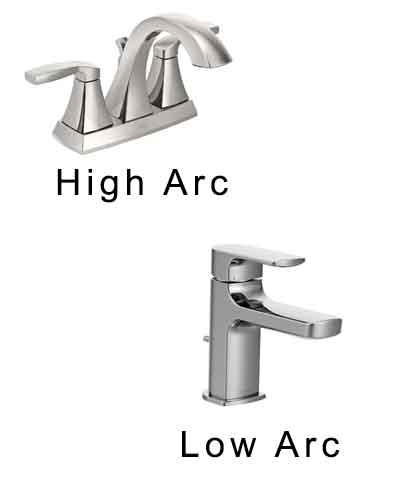 high arc vs low arc